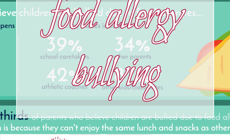 Food Allergy Bullying Family Allergy and Asthma Care